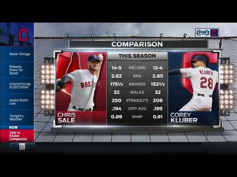 Cleveland Indians ace Corey Kluber vs. Boston Red Sox southpaw Chris Sale: Who wins AL Cy Young