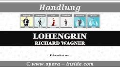 LOHENGRIN von RICHARD WAGNER – die Handlung (Zusammenfassung / Inhalt)