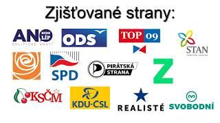 Souhrn volebních programů stran do PS PČR - 2017