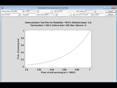 Reliability Demonstration Test
