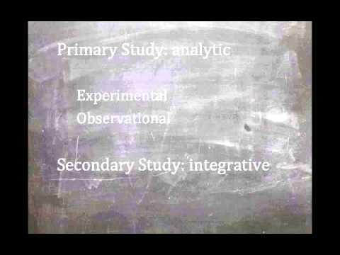 Module 1: Critically Evaluating Research Literature
