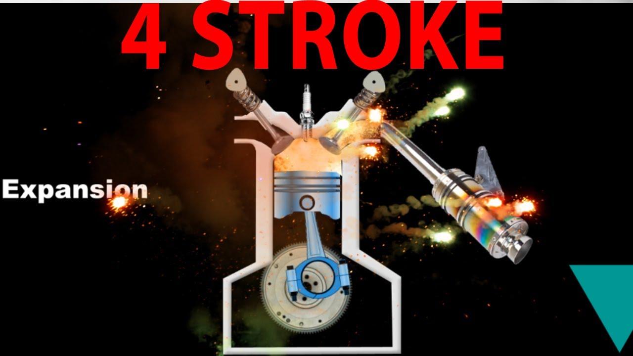 4 stroke motorcycle engine diagram [ 1280 x 720 Pixel ]