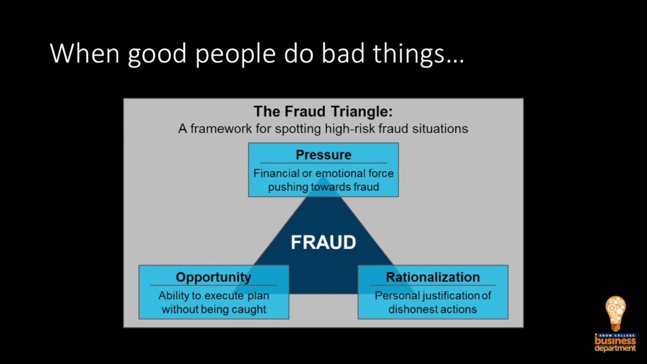 fraud triangle not good enough 4 the well-known fraud triangle is often used to explain why otherwise law-abiding people commit fraud according to this model, there are three factors that must exist for a normal person to commit fraud: pressure (eg, financial need, avoiding embarrassment or loss of status) opportunity (and a perceived low risk of detection) and.