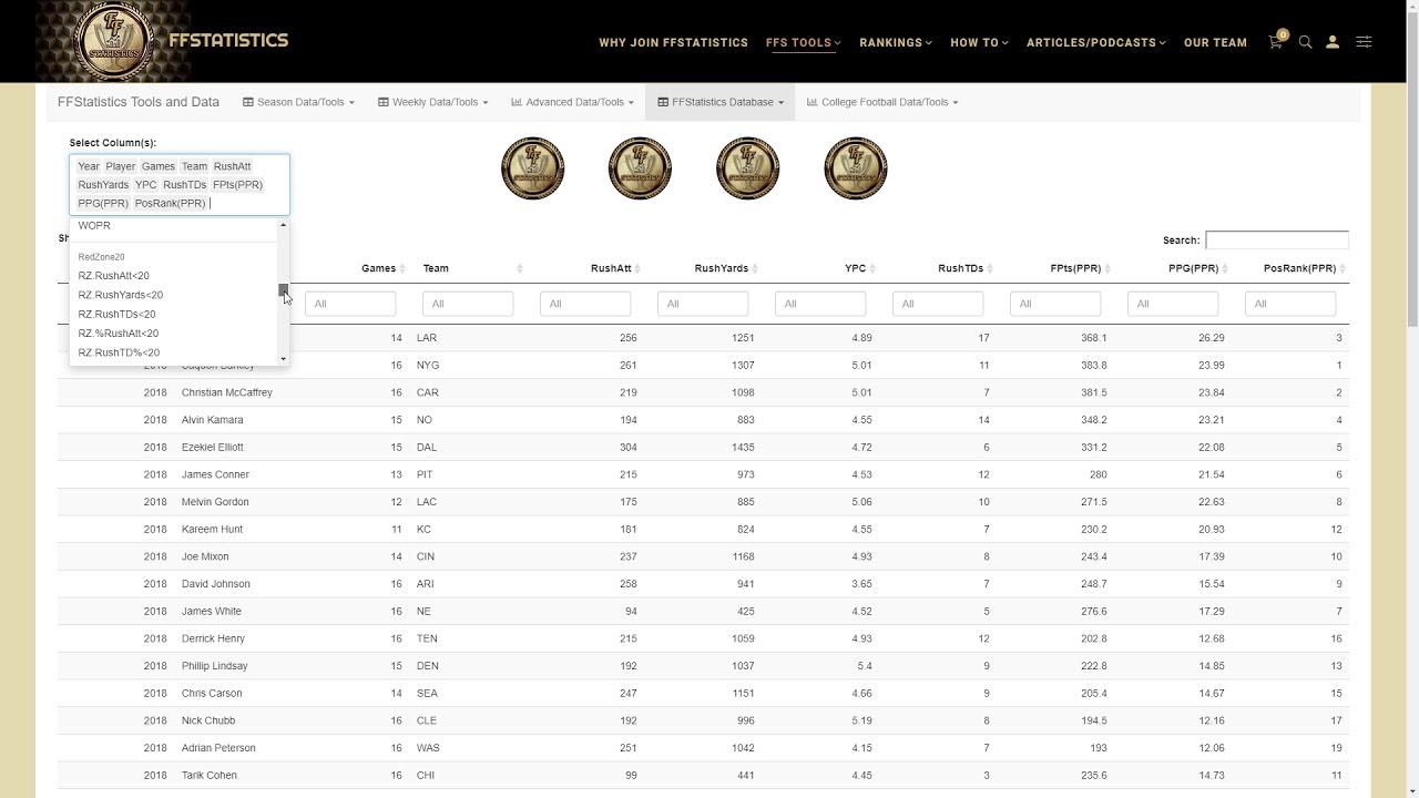 Fantasy Football Statistics Database Tutorial