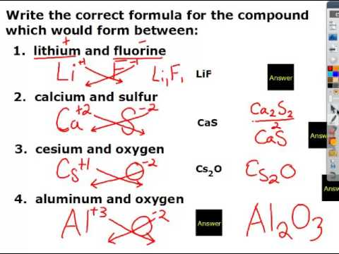 Part 1 Nomenclature (Writing and Naming Binary Ionic Compounds)
