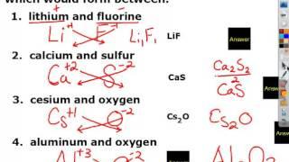 monatomic ion