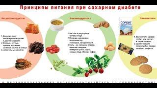 Диета при диабете: диета при сахарном диабете (Видеоверсия)