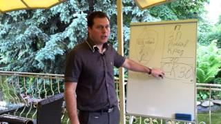 видео анализ рентабельности собственного капитала