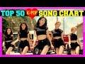 [TOP 50] K-POP SONGS CHART - MAY 2016 (WEEK 3)