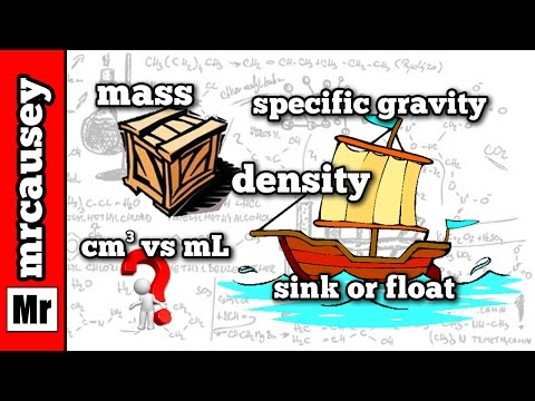 Density and Specific Gravity - Mr. Causey
