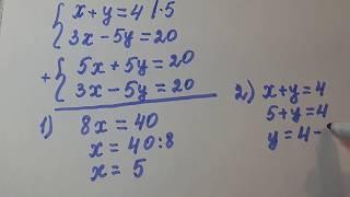 Решение систем линейных уравнений способом сложения .7 кл