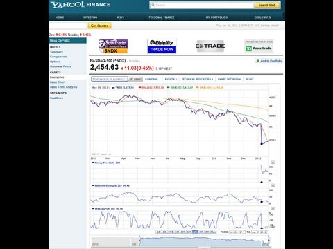 Stock Market Conspiracy 2012 Yahoo Finance Nasdaq 100 FAIL!!!