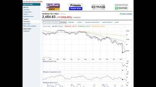 Stock Market Conspiracy 2012 Yahoo Finance Nasdaq 100 FAIL!!!