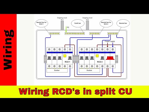 How to wire RCDs in split consumer unit.