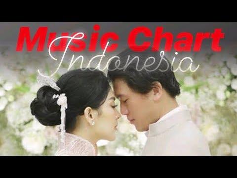 Music Chart Indonesia   Syahrini Tuai Restu Lewat Lagu