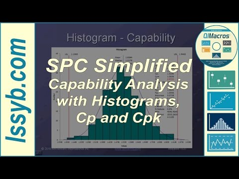 spc-simplified---capability-analysis-with-histograms,-cp-and-cpk