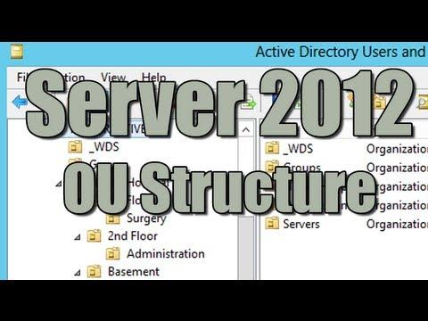 Server 2012 OU Structure Best Practice