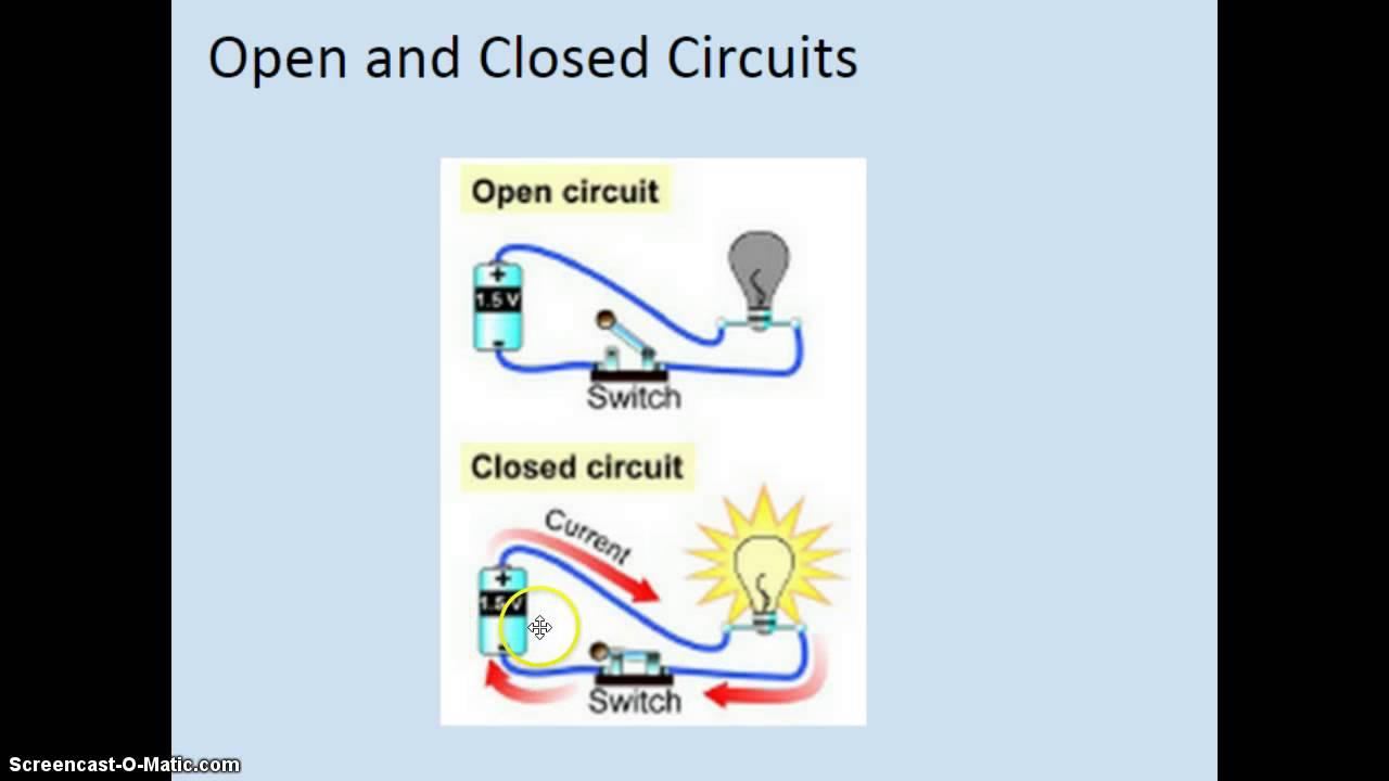 Unit 7 Electric Circuits Basics Youtube Electrical