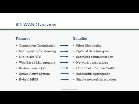 SD WAN  Industry Specific Qualification and Implementation