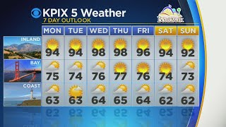 LATEST FORECAST: Here's the latest from the KPIX 5 weather team