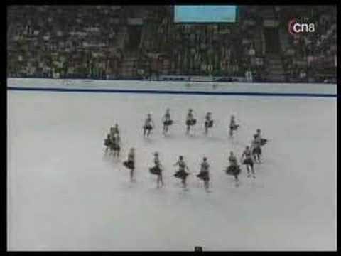 2007 World Synchronized Skating Championships
