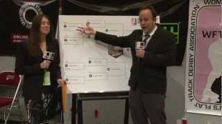 WFTDA 2012 Championships Seeding Announcement