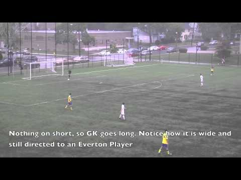 Goal kicks