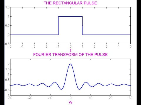 DSP Lecture 5: The Fourier Transform