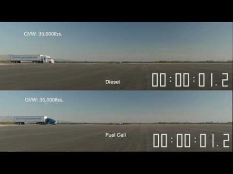 Toyota Project Portal Fuel Cell Kenworth v Diesel