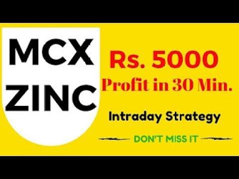 MCX silver,Crude Oil Tricks 150% Profit in 10 Min