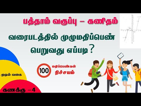10th graph solution in Tamil | 10th maths guide full video ...
