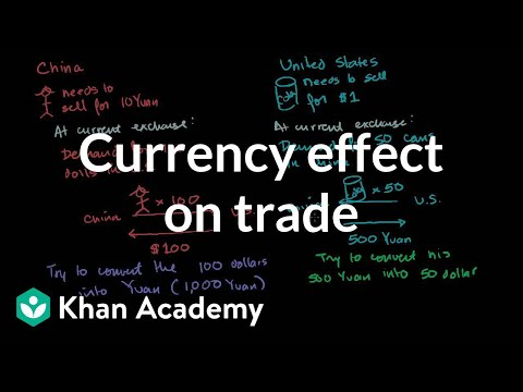 Currency Effect on Trade