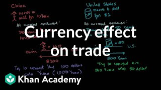 Currency Effect on Trade(, 2010-10-25T15:15:22.000Z)
