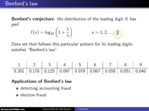 benfords law essay In your own words, explain benford's law give some examples of situations where it applies why does the law seem unintuitive at first glance please make your initial post by midweek, and respond to at least one other student's post by the end of the week.