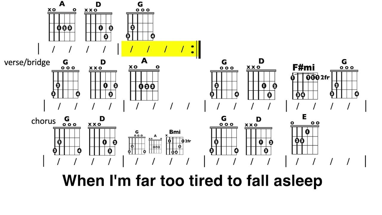 medium resolution of fireflies owl city easy chord and lyrics play along