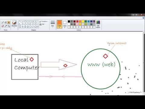 FTP And Site Upload -- HTML Site Publish In Hindi (Part 2/2) [ Html In Hindi]