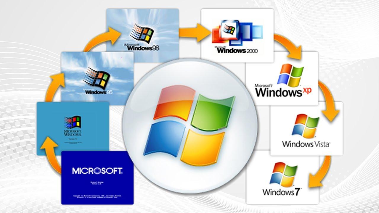 Sự thay đổi của Windows qua các năm - Bạn biết được bao nhiêu thế hệ Windows trong video này?