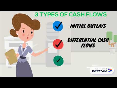 types of capital budgeting
