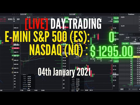 DAY TRADING NASDAQ 100 [NQ] Futures – US Session