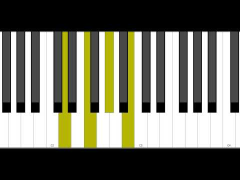 Piano piano chords em7 : Vote No on : How to use dim7 chords as