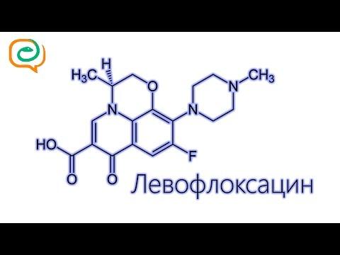 По-быстрому о лекарствах. Левофлоксацин