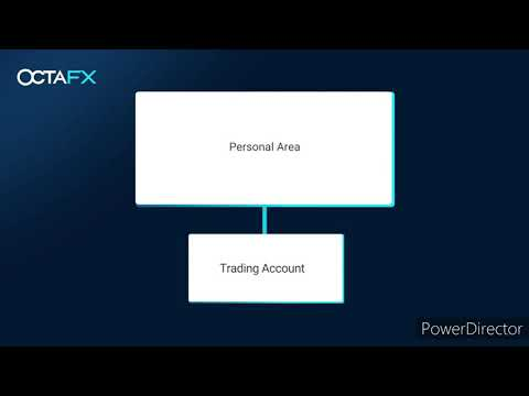 how-your-trading-account-works-octafx-forex-trading