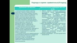 видео Федеральный стандарт оценки «Оценка недвижимости (ФСО № 7)», утвержденный Приказом Минэкономразвития России от 25.09.2014 г. № 611