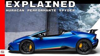 Lamborghini Huracán Performante Spyder Explained thumbnail
