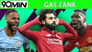 LIVERPOOL EDGE CLOSER TO THE PREMIER LEAGUE TITLE! Salah goal vs Chelsea sealed Liverpool's fate!?