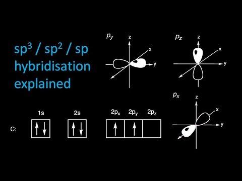 sp3 / sp2 / sp hybridisation explained