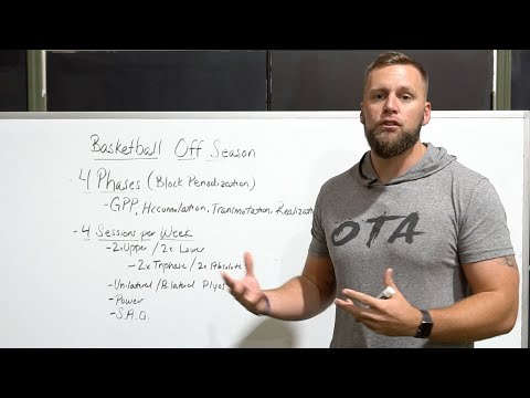 How To Train For Basketball In Off Season
