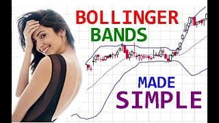 Bollinger bands explained simply and understandably. / Tutorial trading strategy indicator beginners