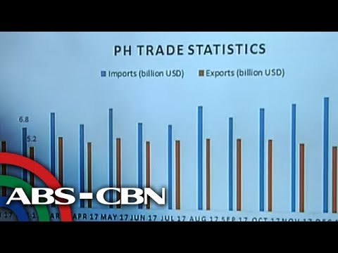 ANC Exclusive: PH trade deficit widens as exports fall, imports rise double-digit