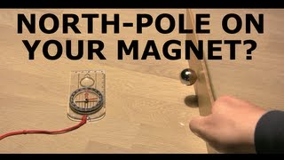 Know your magnets polarities
